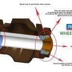 Wheel seal explained