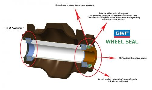 Wheel seal explained